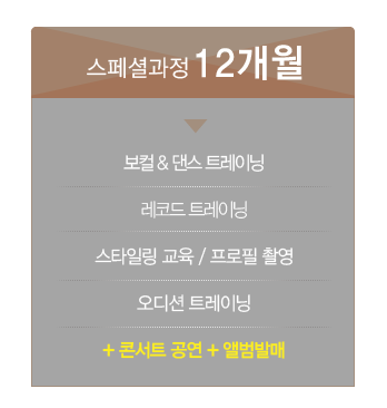 OUR COURS작업-05